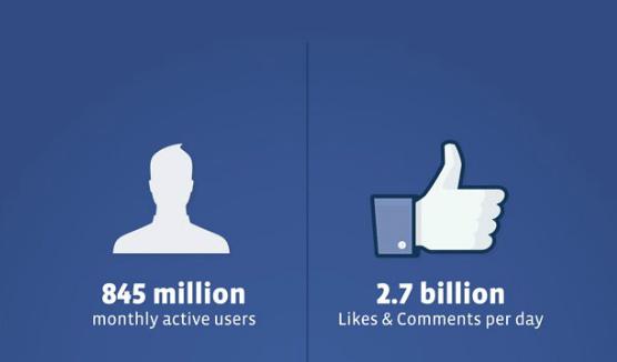 Facebook-Börsenprospekt-s1-sec
