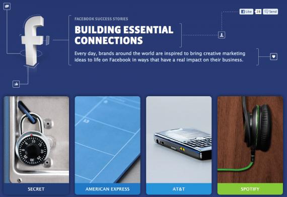 Microsite zu Facebook Success Stories