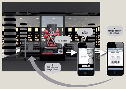 """""""We use Likify to launch Sephora's Facebook Fan page in Spain with incredible success.  We placed a graphic..."""