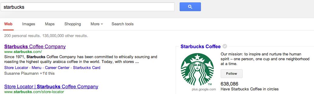 Auswirkungen von Google+ auf SEO