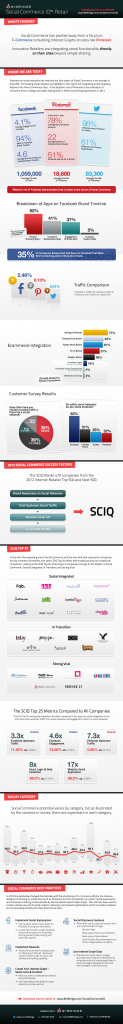 2012-SCIQ-Infographic