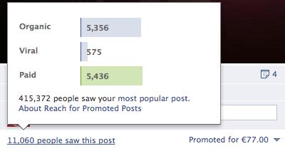 Facebook Seitenstatisitken