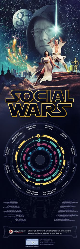 SocialWars_Final