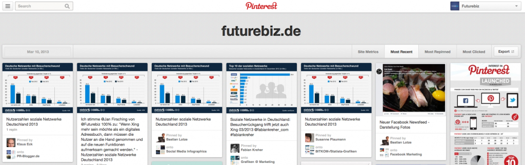Pinterest Analytics - Aktuelle Pins