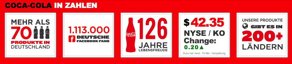 Coca Cola Journey Webseite
