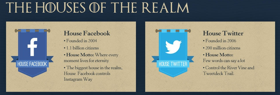 House Facebook vs House Twitter
