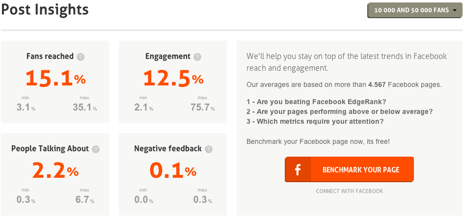 Facebook Seiten - Reichweite Beiträge I