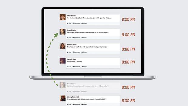 Facebook Newsfeed Algorithmus