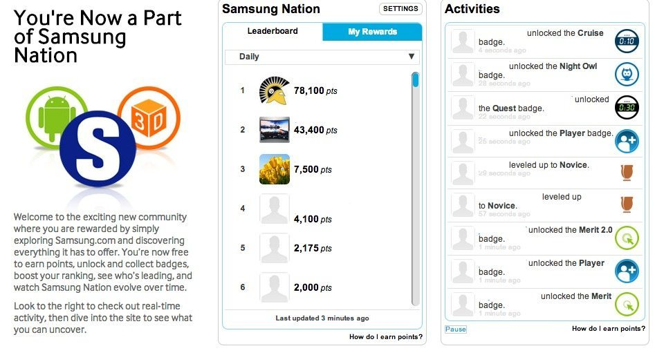 Samsung Nation - Gamification