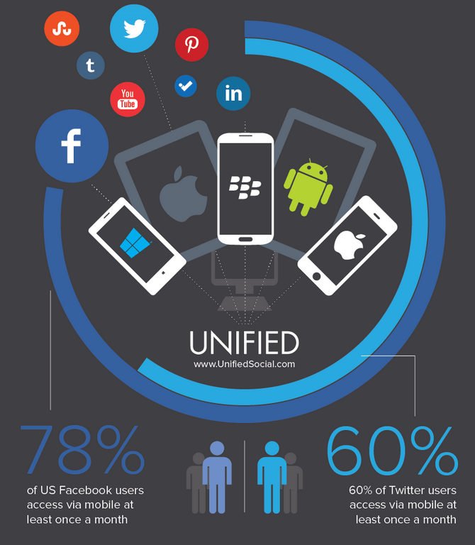 Mobile Nutzung von sozialen Netzwerken Infografik
