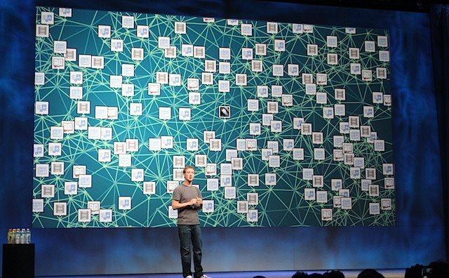 Facebook Kampagnen Open Graph