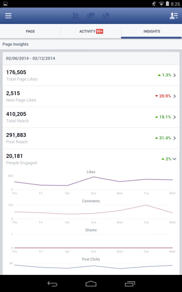 Mobile Ansicht von Facebook Seiten - Statistiken