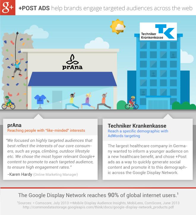 Google+ +Post Ads - Techniker Krankenkasse