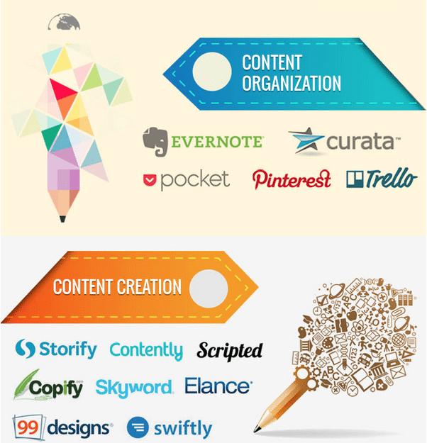 Content Marketing Tools - Liste