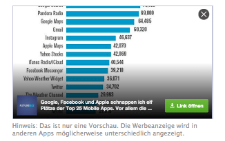 Facebook Anzeigen - App Dritter_out-of-Page