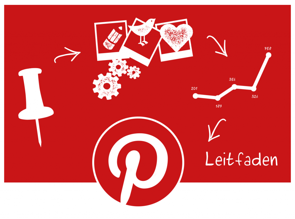 Pinterest Marketing - logo in Pins integrieren