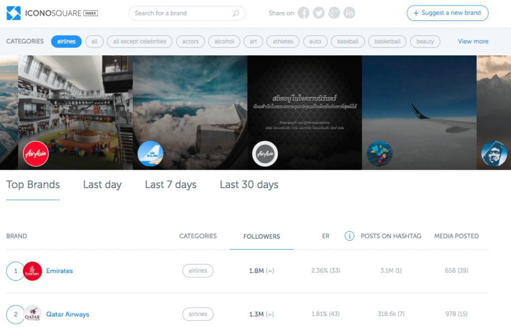 instagram-marketing-tools-iconosquare
