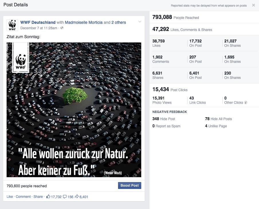 WWF Deutschland - Facebook organische Reichweite NGO