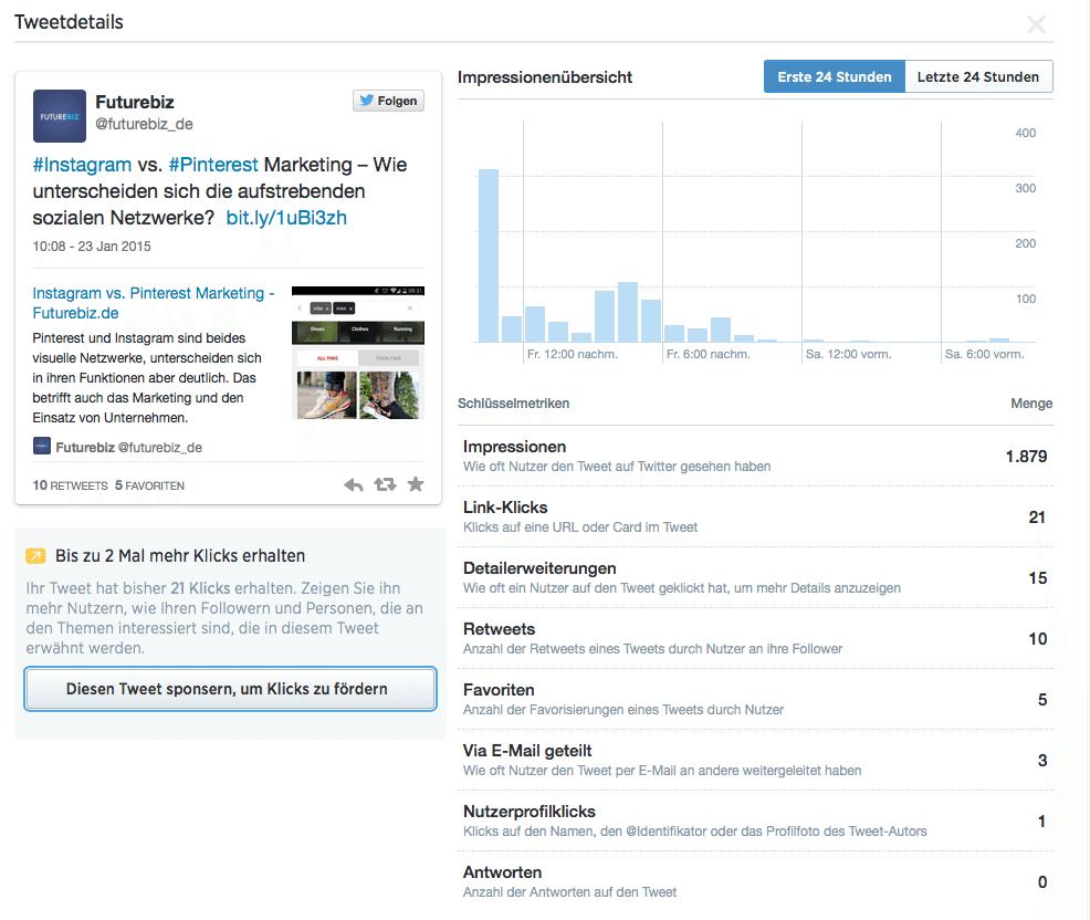 Twitter Statistiken auswerten und die richtigen Twitter Anzeigen schalten