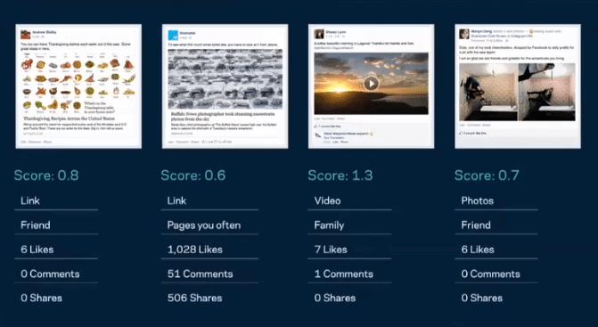Facebook News Feed Algorithmus - Relevance Score