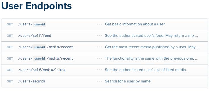 Instagram Marketing - Möglichkeiten der API