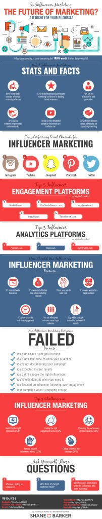 influencer-marketing-infografik-2016