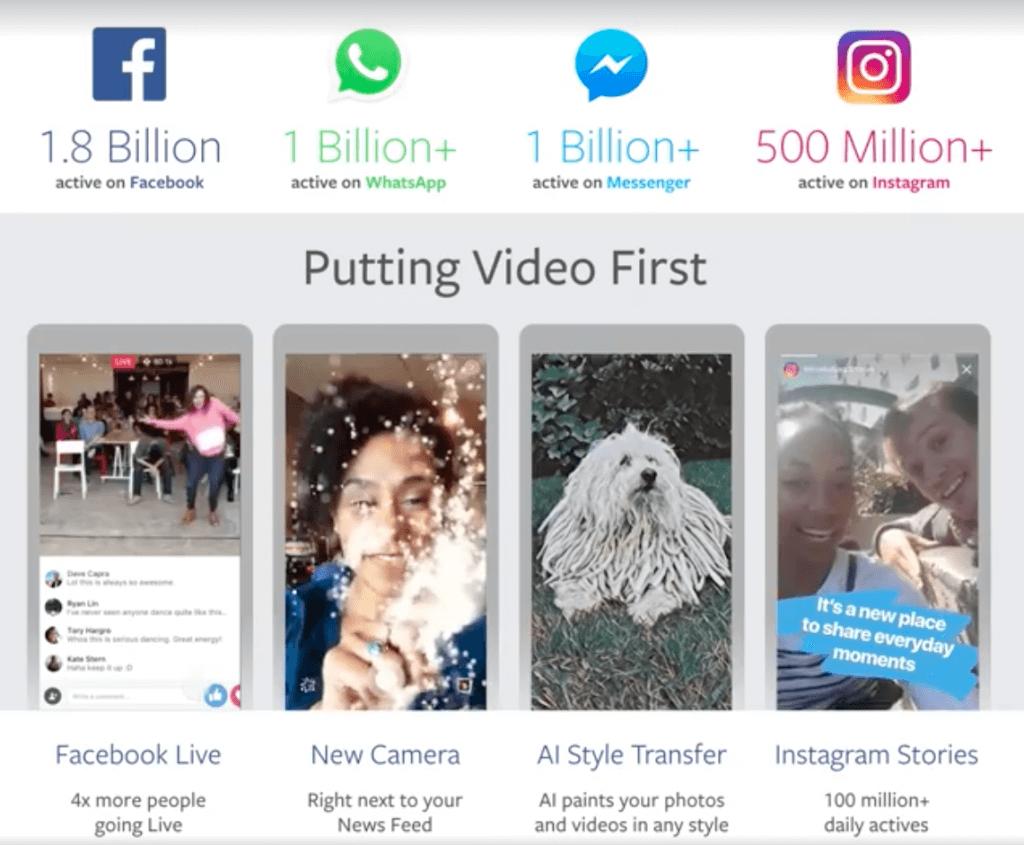 facebook-videos-als-treiber-der-plattform