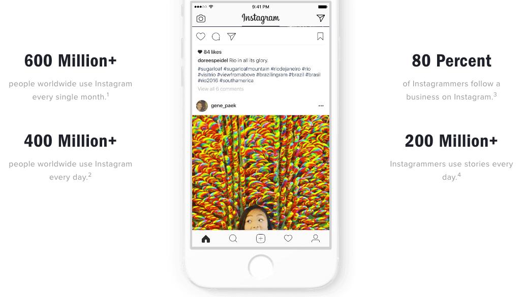 Instagram Stories Nutzerzahlen - 200 Mio Nutzer von Instagram Stories