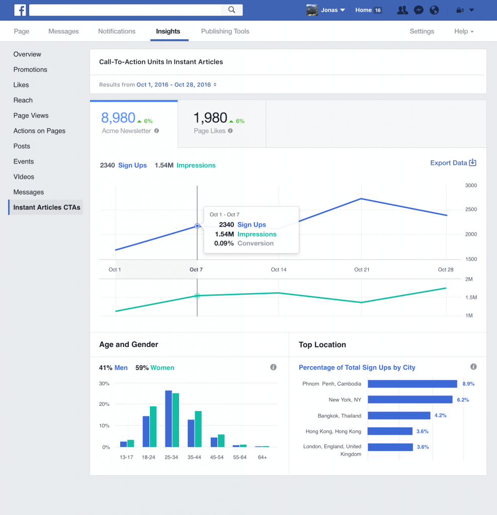 Instant Articles Statistiken Call to Actions Newsletter Leads