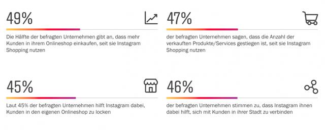 Instagram-Shopping-Erfolg-Marketing-Online-Shop