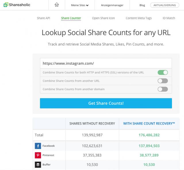 Social-Media-Shares-URLs-analysieren