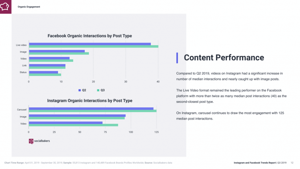 Instagram-Trends-2020-Content-Formate-Interaktionen