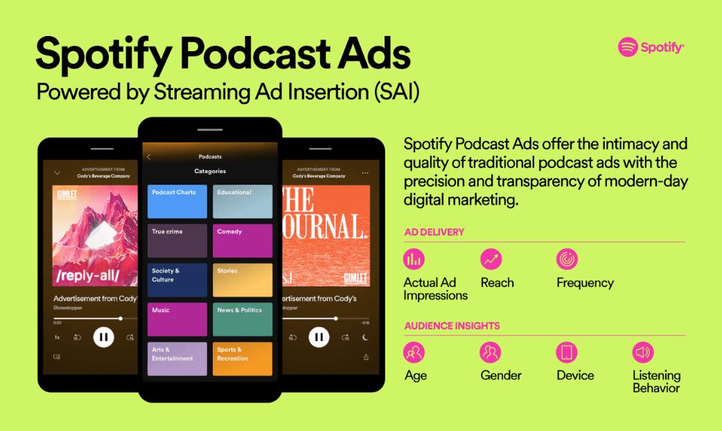 Podcast-Anzeigen-Spotify